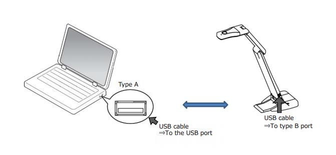 diagram of step 5
