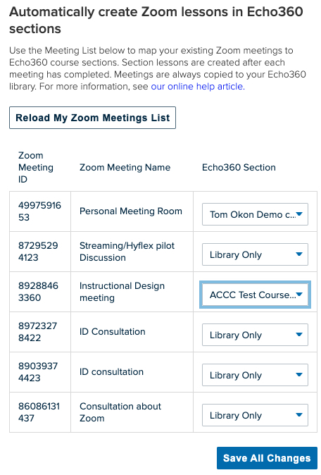 zoom meetings list