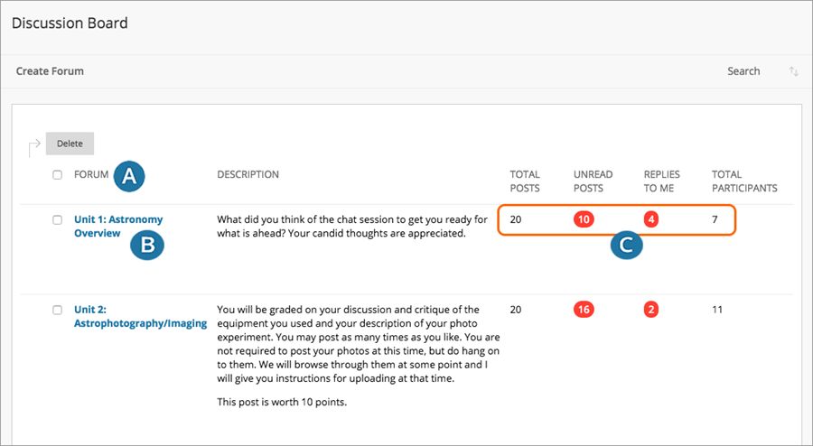Discussion Board screen highlighting total posts, unread posts, replies to me and total participants numbers