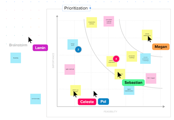 example white board for brainstorming with sticky notes